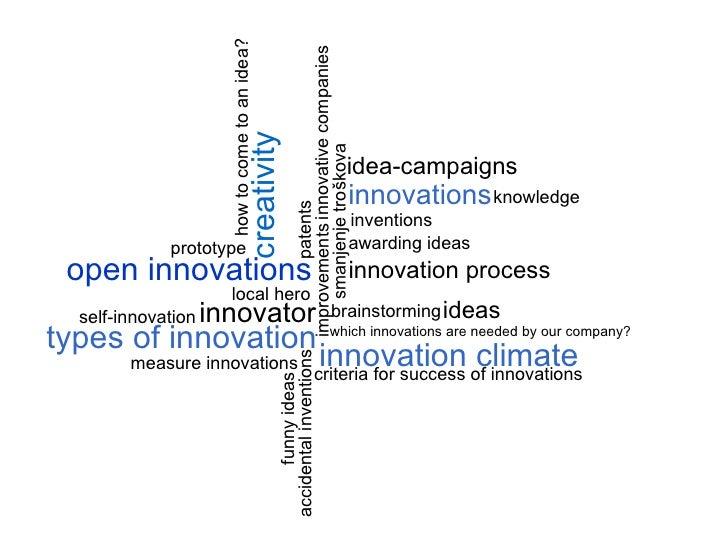 <ul><li>innovations </li></ul>creativity open innovations patents improvements knowledge prototype brainstorming smanjenje...