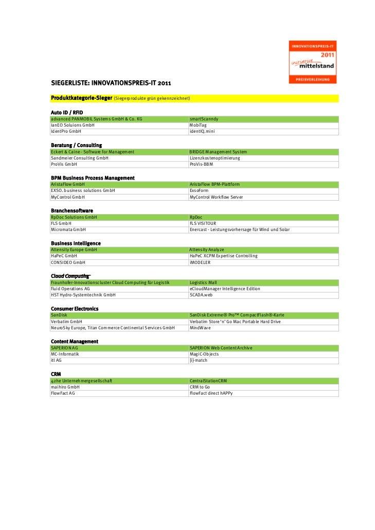 SIEGERLISTE: INNOVATIONSPREIS-IT 2011Produktkategorie-Sieger (Siegerprodukte grün gekennzeichnet)Auto ID / RFIDadvanced PA...
