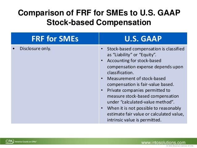 advantages of fair compensation system