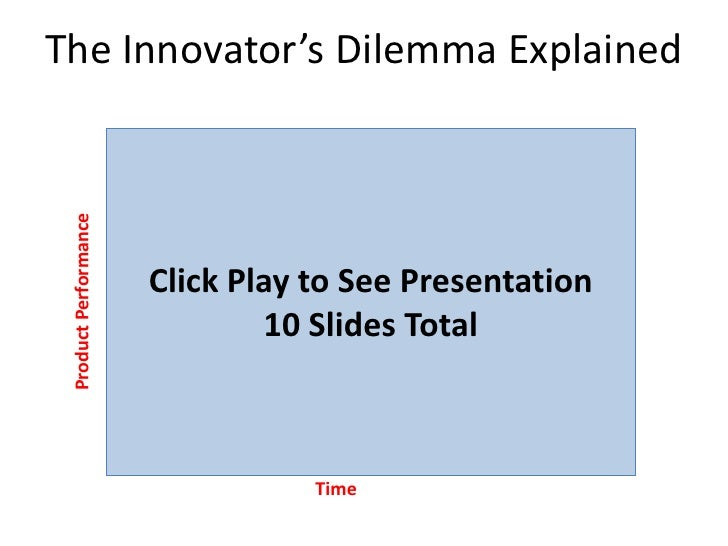 Innovators Dilemma Explained