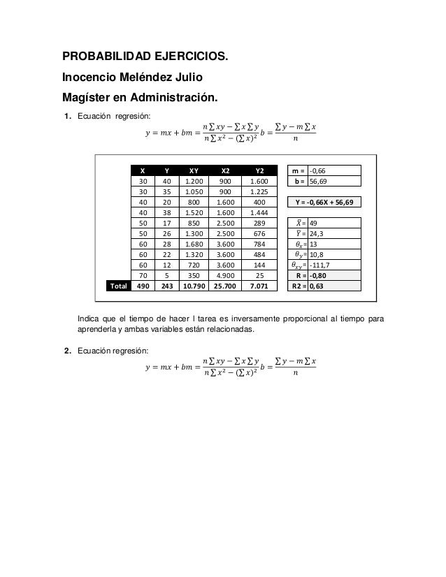 PROBABILIDAD EJERCICIOS.Inocencio Meléndez JulioMagíster en Administración.1. Ecuación regresión:                     X   ...