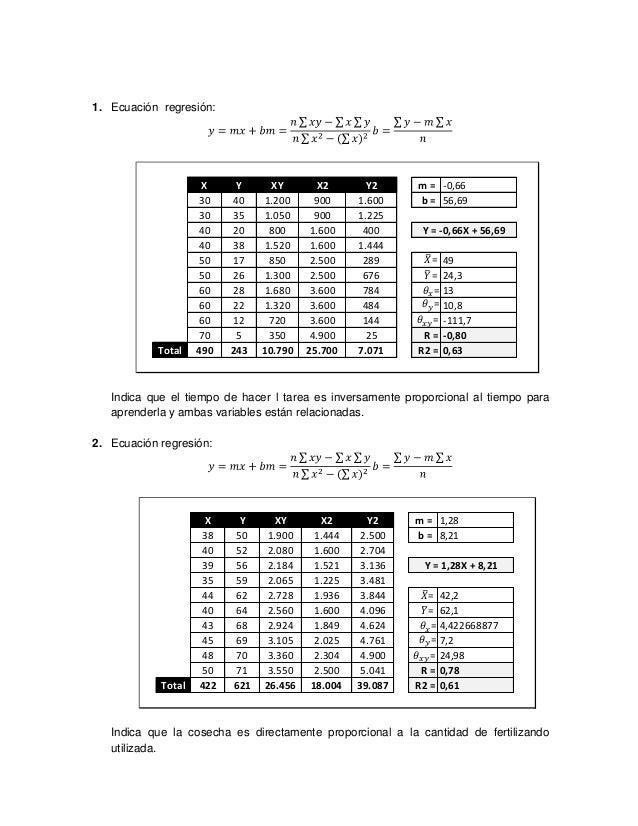 1. Ecuación regresión:                     X     Y      XY       X2       Y2     m = -0,66                    30    40    ...