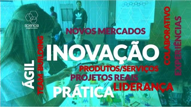 INOVAÇÃO NOVOS MERCADOS PRODUTOS/SERVIÇOS EXPERIÊNCIAS ÁGIL PRÁTICA COLABORATIVO LIDERANÇA PROJETOS REAIS TEAMBUILDING