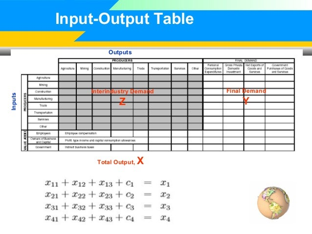 Input Output Tables | galleryhip.com - The Hippest Galleries!