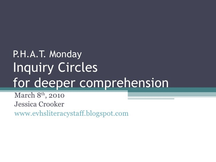 P.H.A.T. Monday Inquiry Circles for deeper comprehension March 8 th , 2010 Jessica Crooker www.evhsliteracystaff.blogspot....
