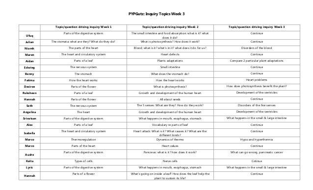 InquiryTopicsWk3