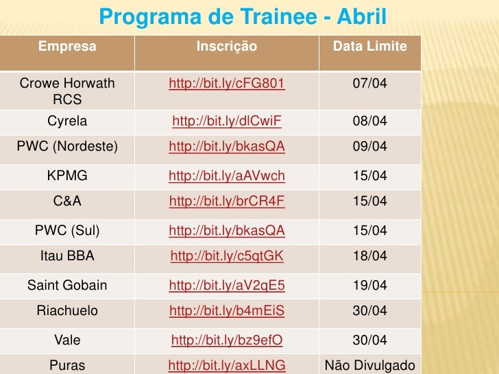Programa de Trainee - Abril<br />