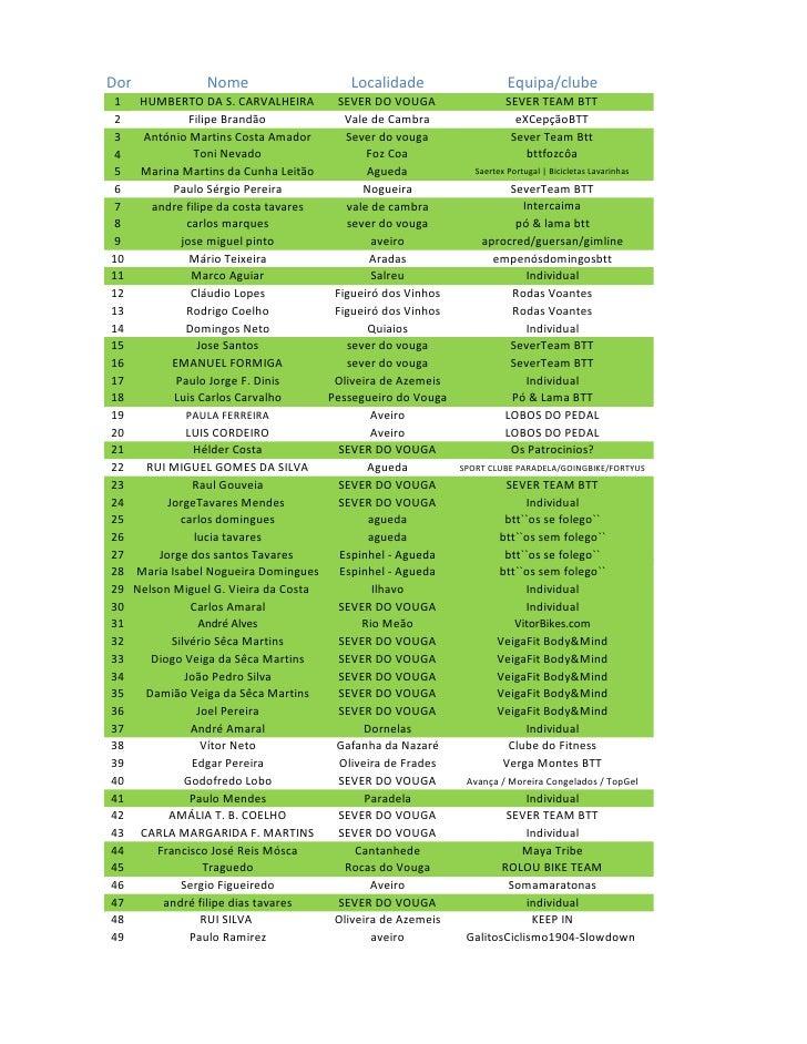 Inscrições btt rota mirtilo 2012