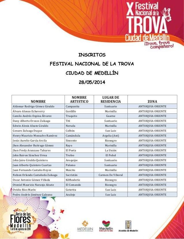INSCRITOS FESTIVAL NACIONAL DE LA TROVA CIUDAD DE MEDELLÍN 28/05/2014 NOMBRE NOMBRE ARTISTICO LUGAR DE RESIDENCIA ZONA Ald...