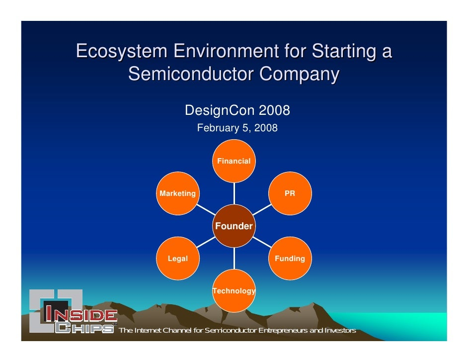 Ecosystem Environment for Starting a      Semiconductor Company                       DesignCon 2008                      ...