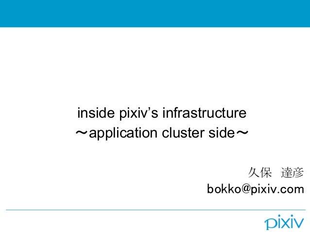 Inside pixiv's infrastructure〜application cluster side〜