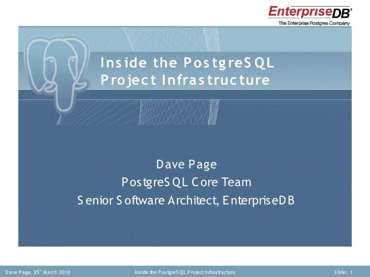 I ns ide the P o s tg reS Q L                                        Presentation Title                                   ...