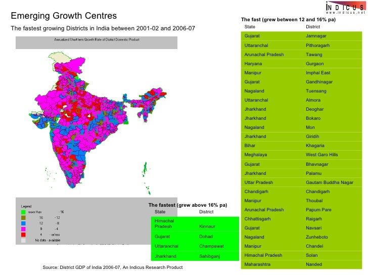 Emerging Growth Centres The fastest growing Districts in India between 2001-02 and 2006-07 The fastest (grew above 16% pa)...