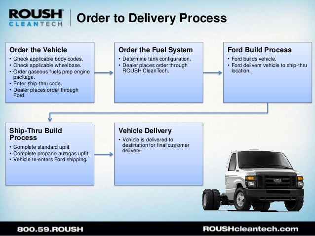 Inspection Guidelines For Cng Amp Lpg Vehicle Conversions