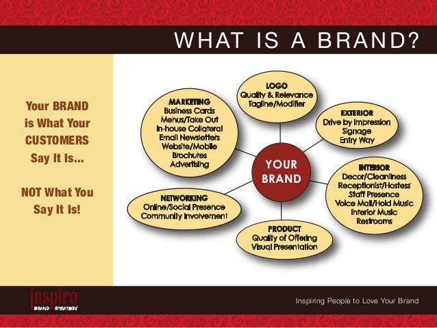 14 Steps to Branding a Restaurant Franchise