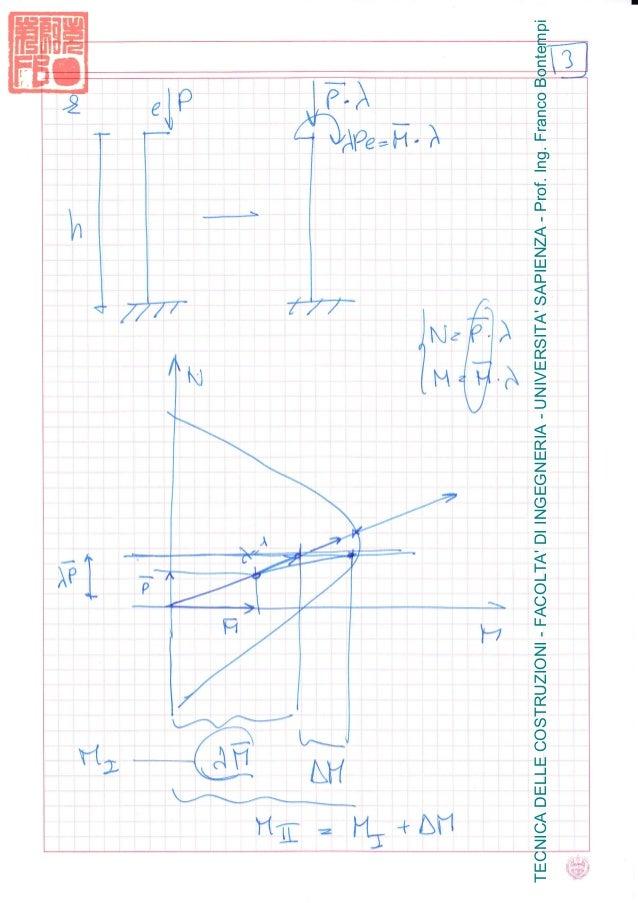 TdC - Instabilita elementi in calcestruzzo armato - colonna modello