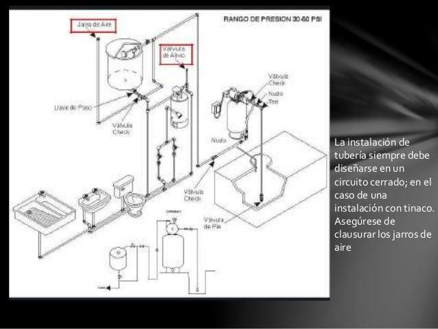 Instalaci n bomba hidroneumatica for Instalacion hidraulica de una alberca