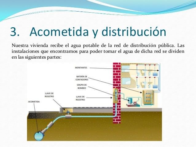 Instalaciones de agua en viviendas - Como hacer una instalacion de fontaneria ...