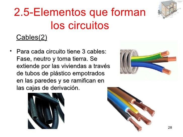 Instalaciones en viviendas y edificios for Cables telefonillo colores
