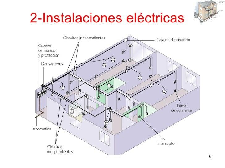 Instalaciones en viviendas y edificios - Hacer instalacion electrica domestica ...