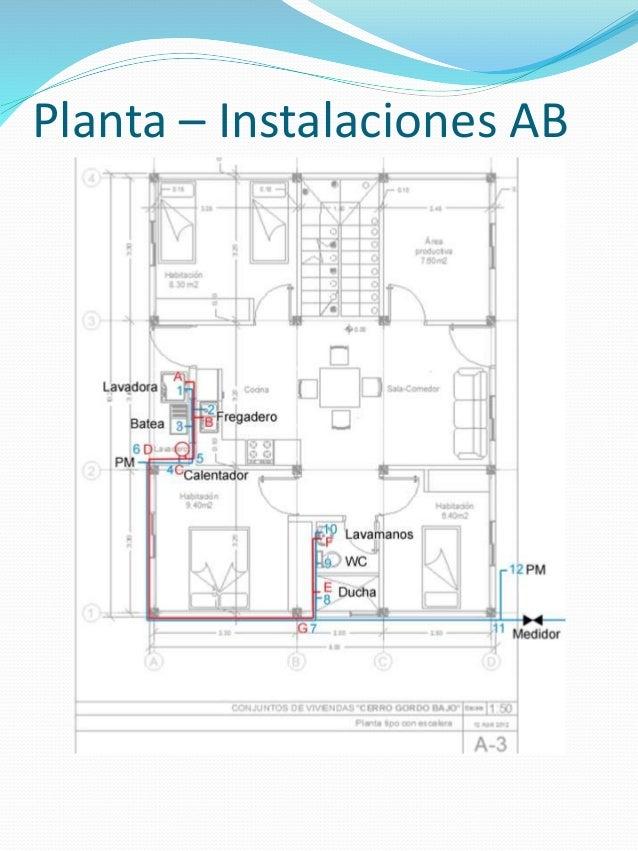 Instalaciones Sanitarias Construccion