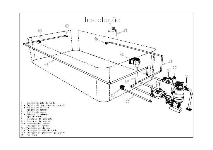 Sibrape Instalação Hidráulica Filtro
