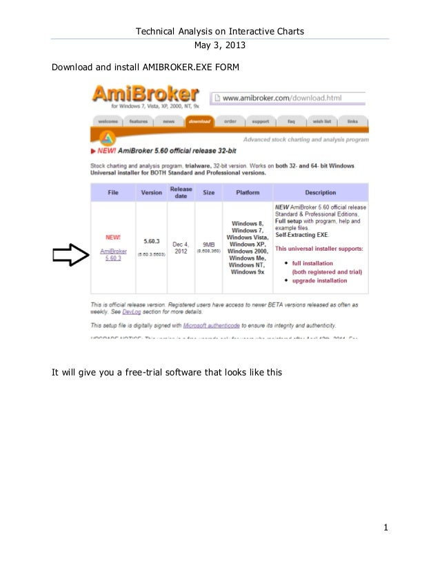 Technical Analysis on Interactive ChartsMay 3, 20131Download and install AMIBROKER.EXE FORMIt will give you a free-trial s...