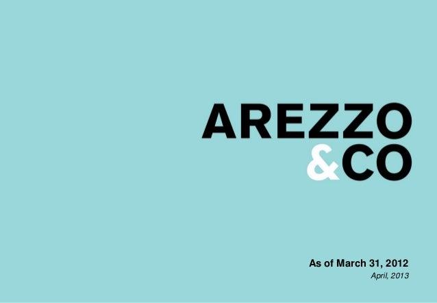 | Apresentação do Roadshow1As of March 31, 2012April, 2013