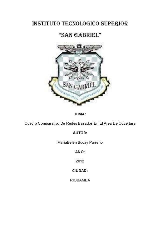 "INSTITUTO TECNOLOGICO SUPERIOR                  ""SAN GABRIEL""                          TEMA:Cuadro Comparativo De Redes Ba..."