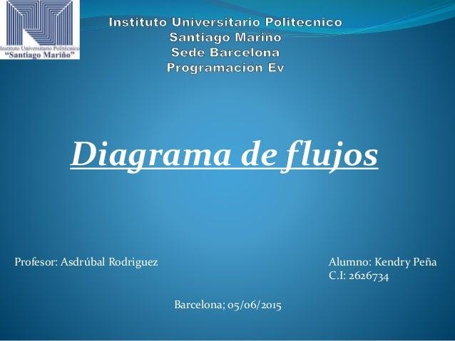 Diagrama de flujos Profesor: Asdrúbal Rodriguez Alumno: Kendry Peña C.I: 2626734 Barcelona; 05/06/2015