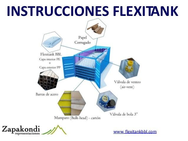 Instrucciones instalación flexitankBBL