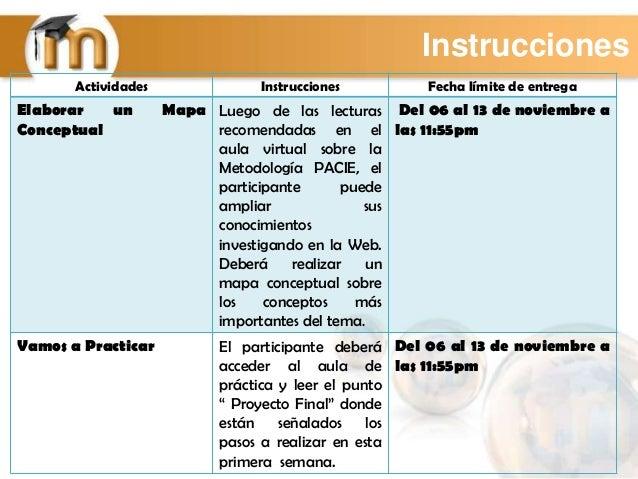 Instrucciones módulo 2