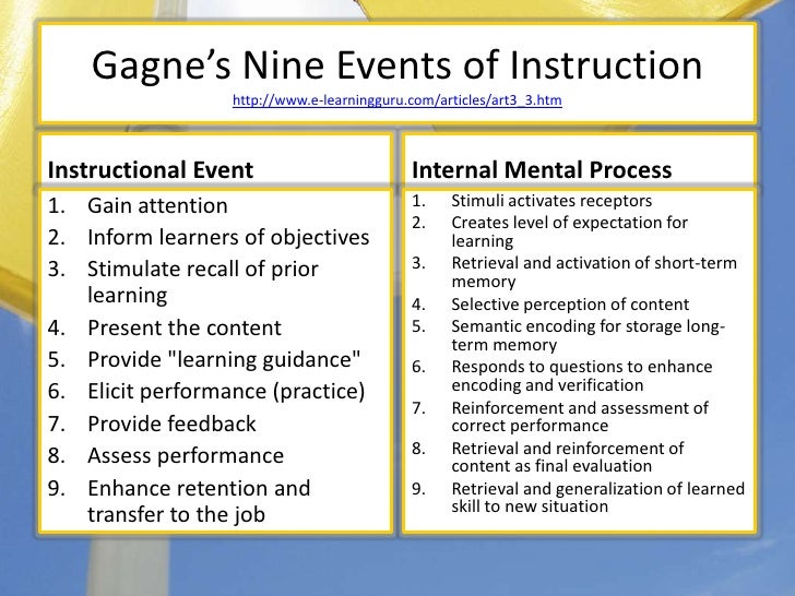 stimulate recall of prior learning Recall prior learning builds a base for the new learning stimulate recall of prior learning according to gagné, the next thing you need to do is to remind the learner of what he or she already knows about the topic.
