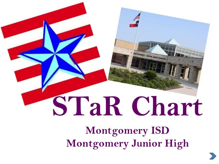 STaR Chart<br />Montgomery ISD<br />Montgomery Junior High<br />