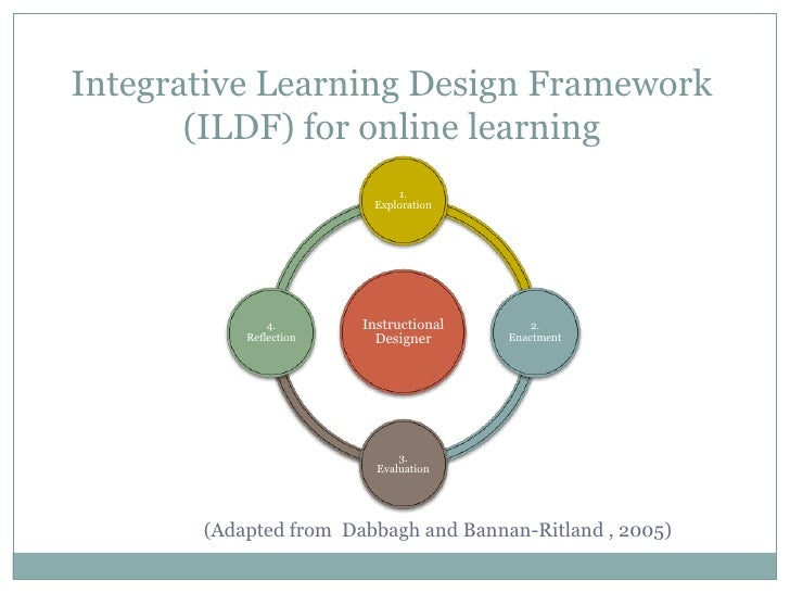 Integrative Learning Design Framework       (ILDF) for online learning                             1.                     ...