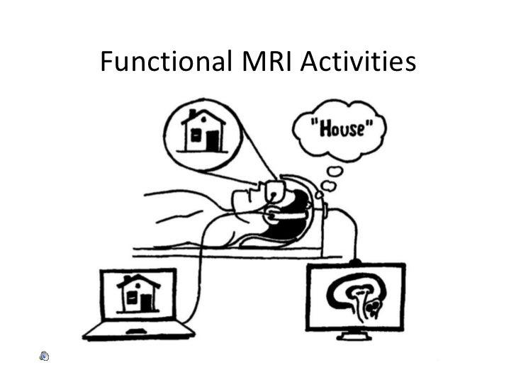 Functional MRI Activities