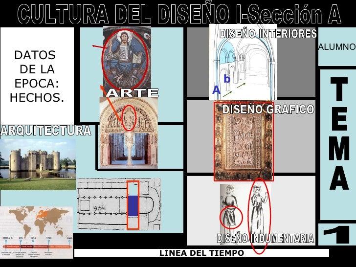 CULTURA DEL DISEÑO I-Sección A DATOS  DE LA EPOCA: HECHOS. LINEA DEL TIEMPO ARQUITECTURA PINTURA ESCULTURA ALUMNO A TEMA 1...