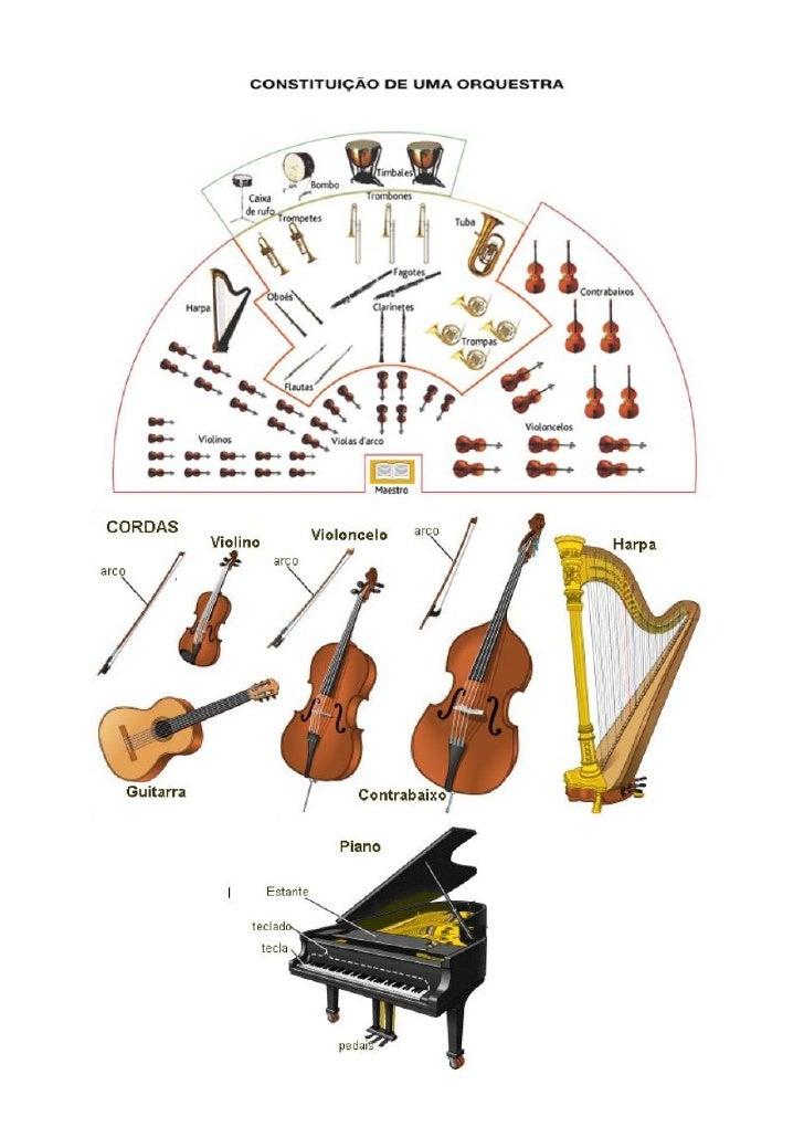 Instrumentos de orquestra - classificação