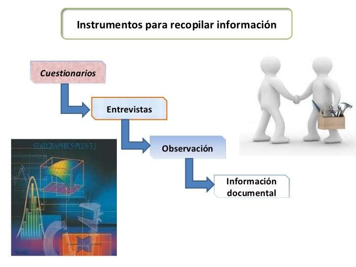 Instrumentos para recopilar informaci n for Que son tecnicas de oficina