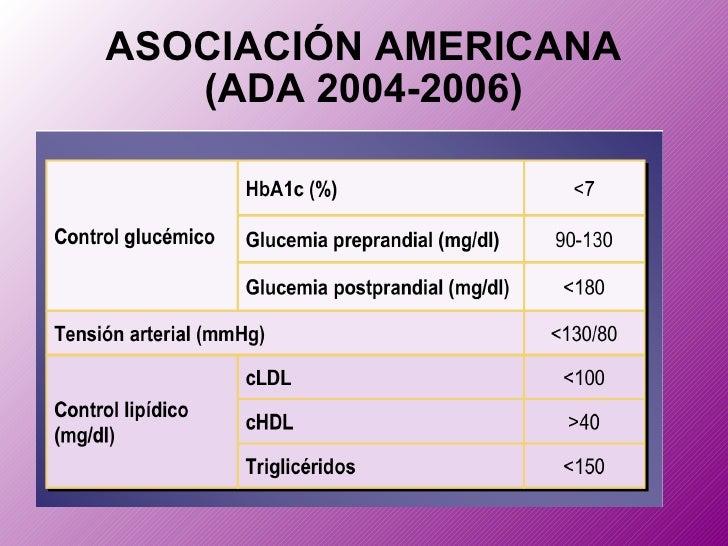 Insulinizacion en diabetes tipo 2