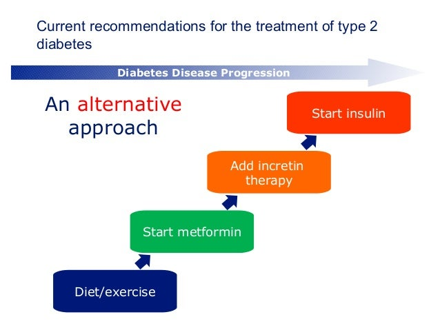 new treatment for type 2 diabetes an Discover an incredible mini ebook that delves into a healthy type 2 diabetes dietmake sure to read this book more than once you will find that every time you read it, different elements of the book stand out to you in a different way.