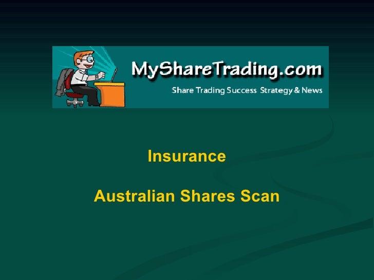 Insurance - Australian Shares Scan