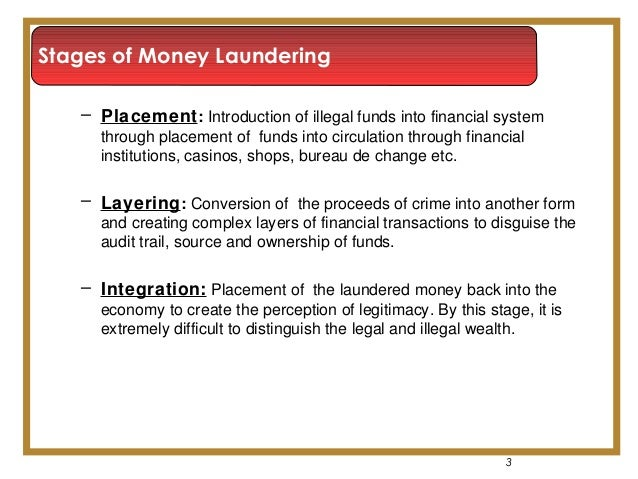 Insurance Anti Money Laundering