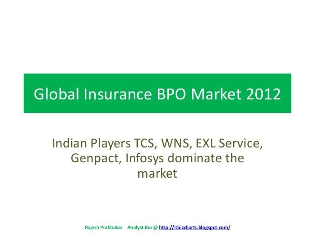 Global Insurance BPO Market 2012  Indian Players TCS, WNS, EXL Service,     Genpact, Infosys dominate the                 ...