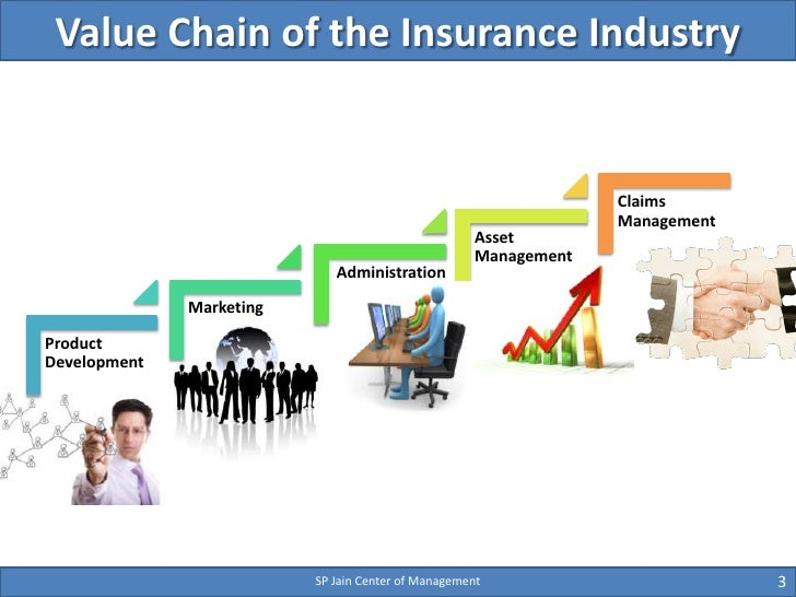 insurance industry value chain The increasing sophistication of supply chains is making them more complicated  to understand and master the insurance industry is constantly improving in.