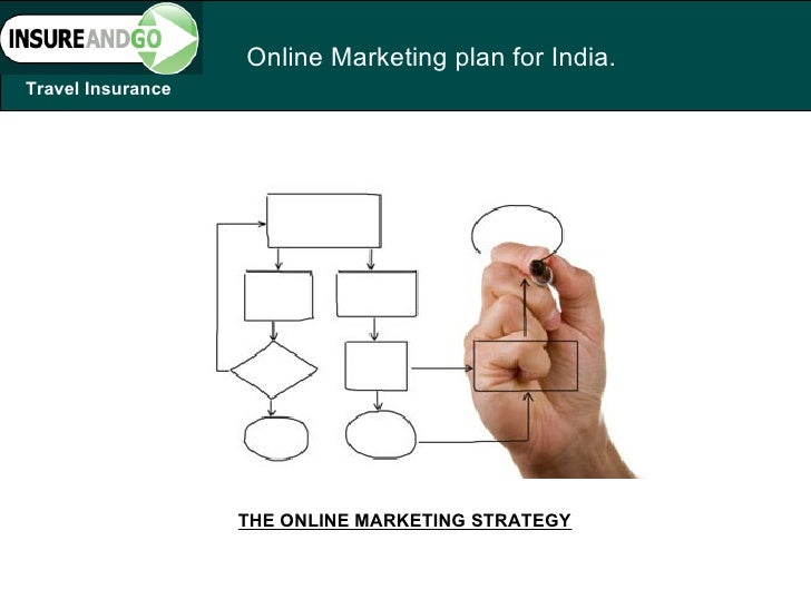 Marketing strategy case study india