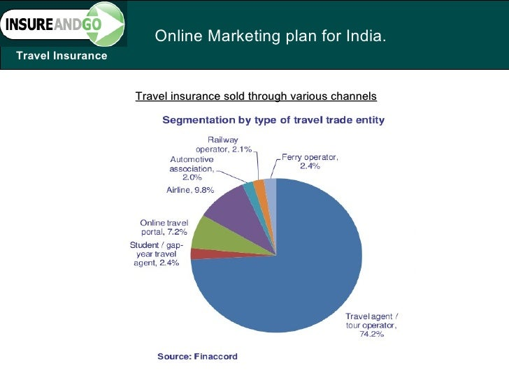 brand building strategies by volkswagen in india