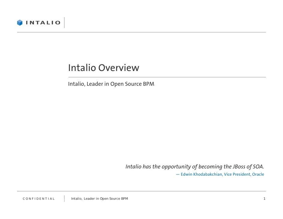 Intalio Company Profile And Bpms