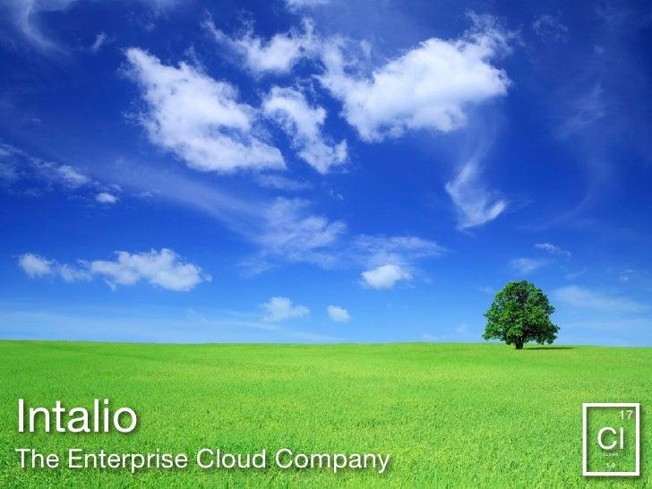Intalio Cloud Announcement Presentation
