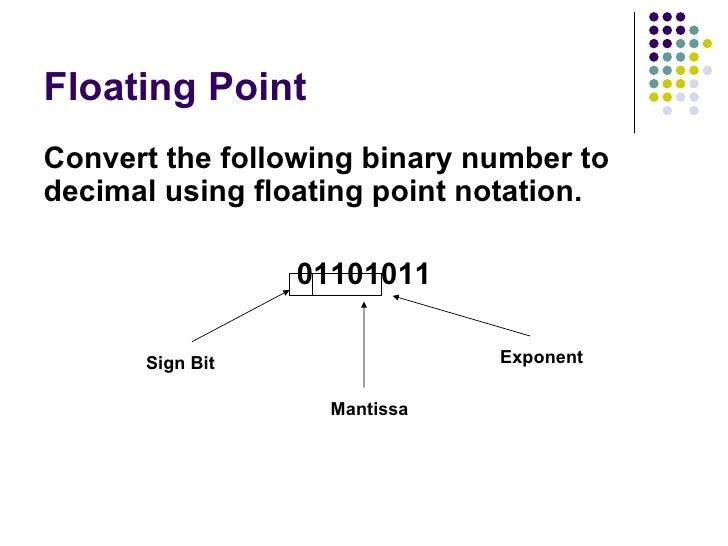 Binary option 5 point decimal